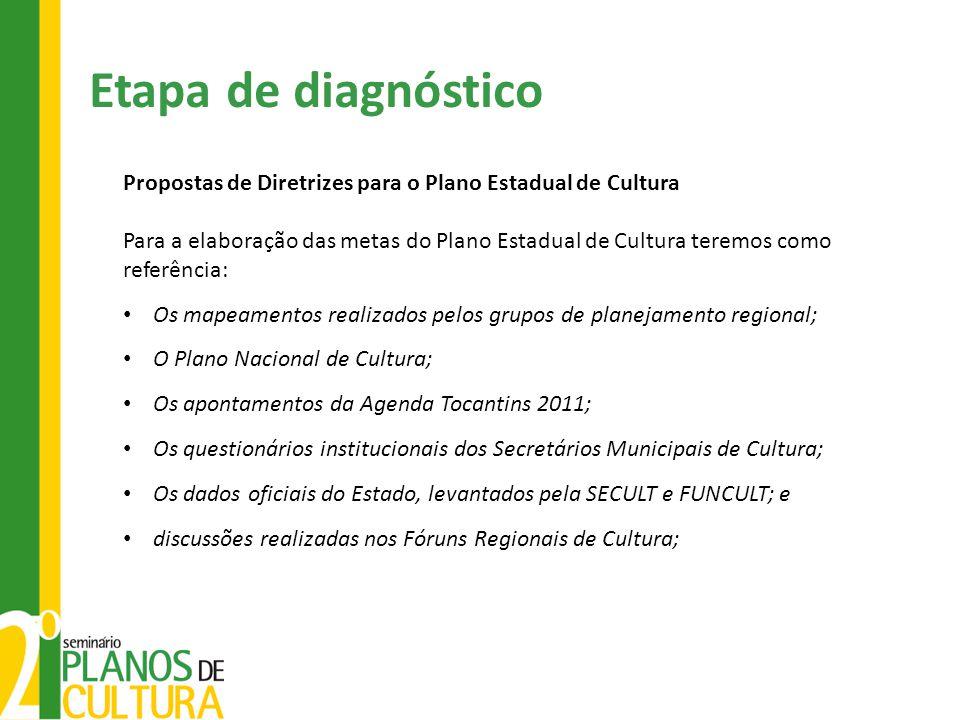 Etapa de diagnóstico Propostas de Diretrizes para o Plano Estadual de Cultura.