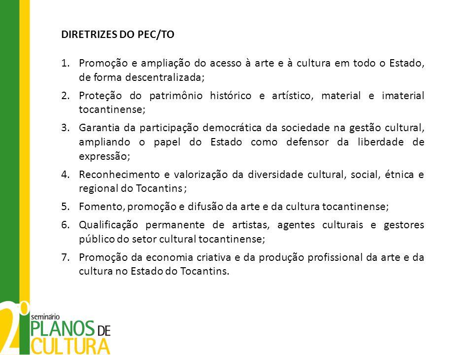 DIRETRIZES DO PEC/TO Promoção e ampliação do acesso à arte e à cultura em todo o Estado, de forma descentralizada;