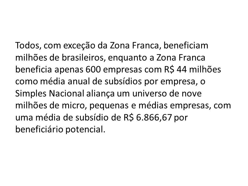 Todos, com exceção da Zona Franca, beneficiam milhões de brasileiros, enquanto a Zona Franca beneficia apenas 600 empresas com R$ 44 milhões como média anual de subsídios por empresa, o Simples Nacional aliança um universo de nove milhões de micro, pequenas e médias empresas, com uma média de subsídio de R$ 6.866,67 por beneficiário potencial.