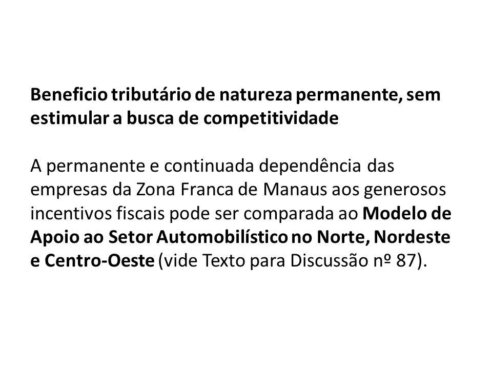 Beneficio tributário de natureza permanente, sem estimular a busca de competitividade
