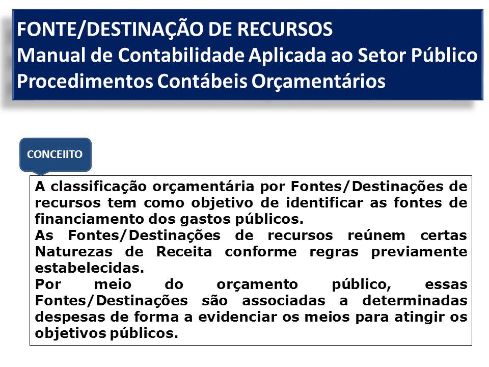 FONTE/DESTINAÇÃO DE RECURSOS Manual de Contabilidade Aplicada ao Setor Público Procedimentos Contábeis Orçamentários