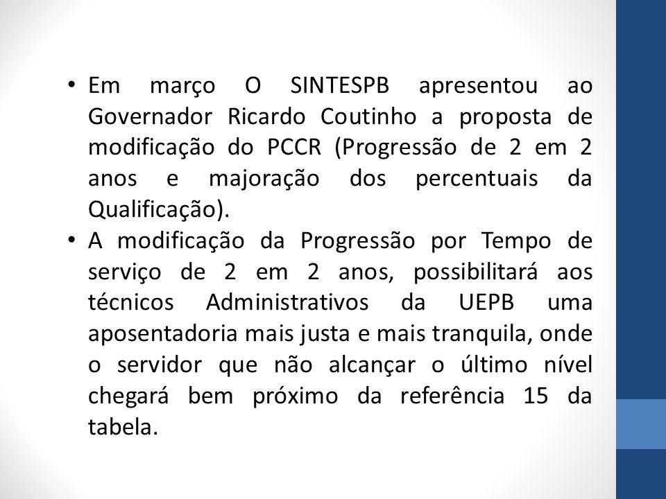 Em março O SINTESPB apresentou ao Governador Ricardo Coutinho a proposta de modificação do PCCR (Progressão de 2 em 2 anos e majoração dos percentuais da Qualificação).