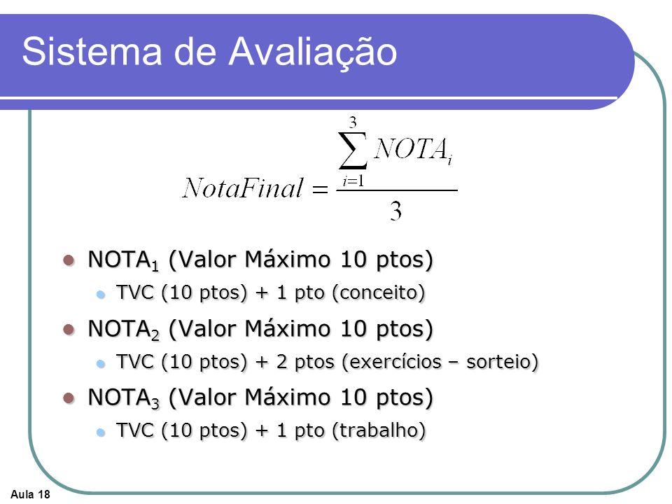 Sistema de Avaliação NOTA1 (Valor Máximo 10 ptos)