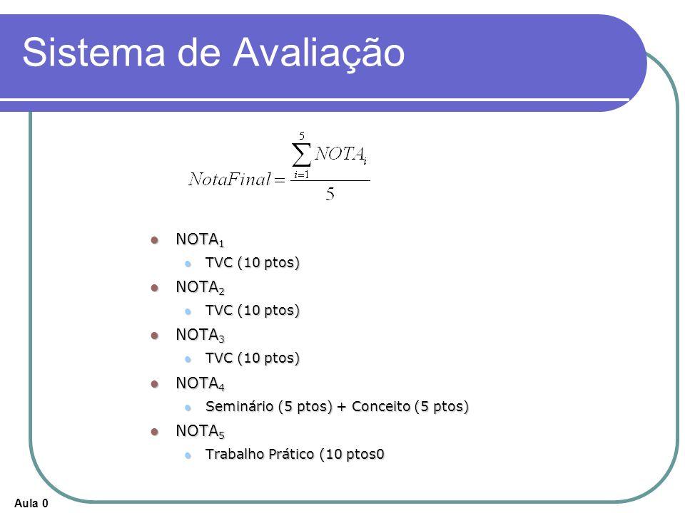 Sistema de Avaliação NOTA1 NOTA2 NOTA3 NOTA4 NOTA5 TVC (10 ptos)