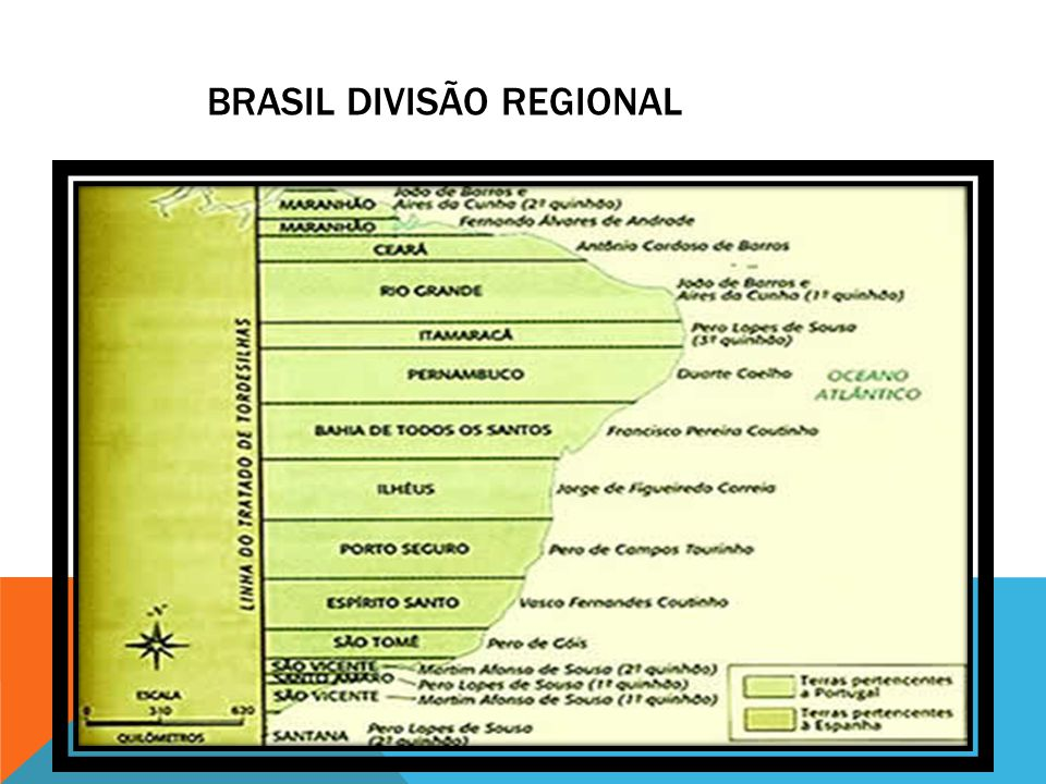 BRASIL DIVISÃO REGIONAL