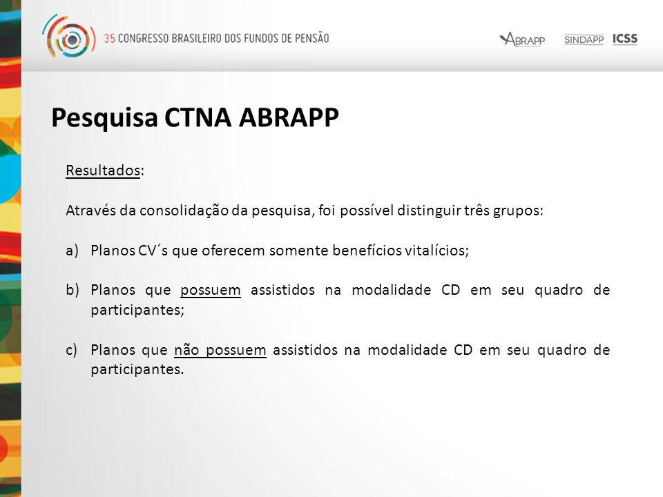 Pesquisa CTNA ABRAPP Resultados: