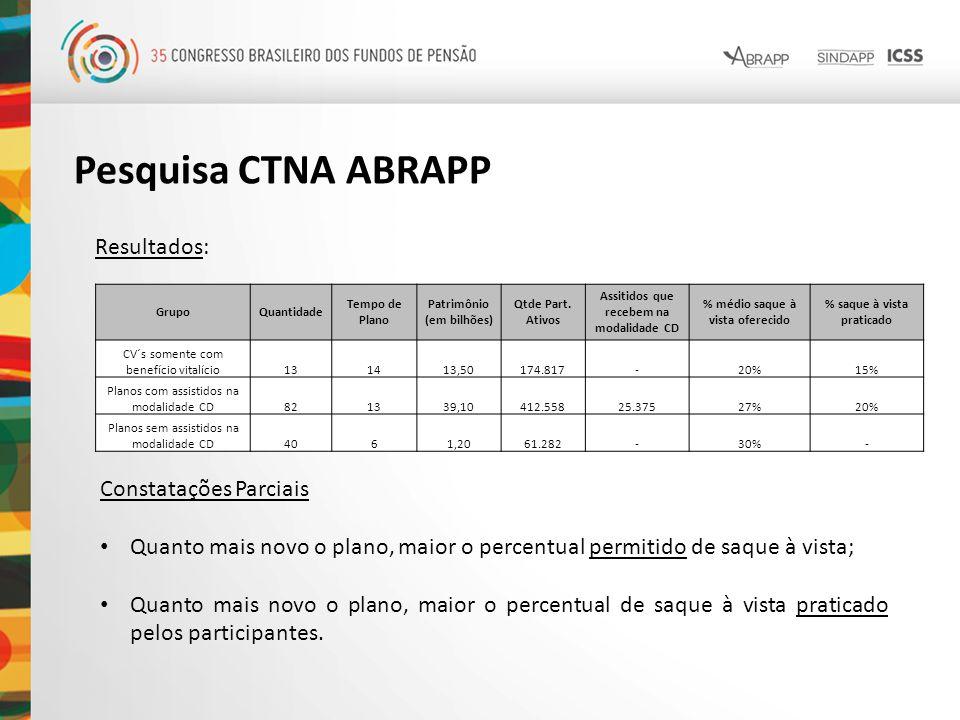 Pesquisa CTNA ABRAPP Resultados: Constatações Parciais