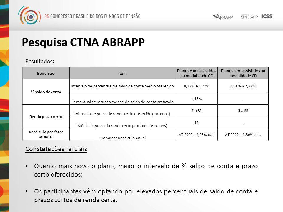Pesquisa CTNA ABRAPP Constatações Parciais
