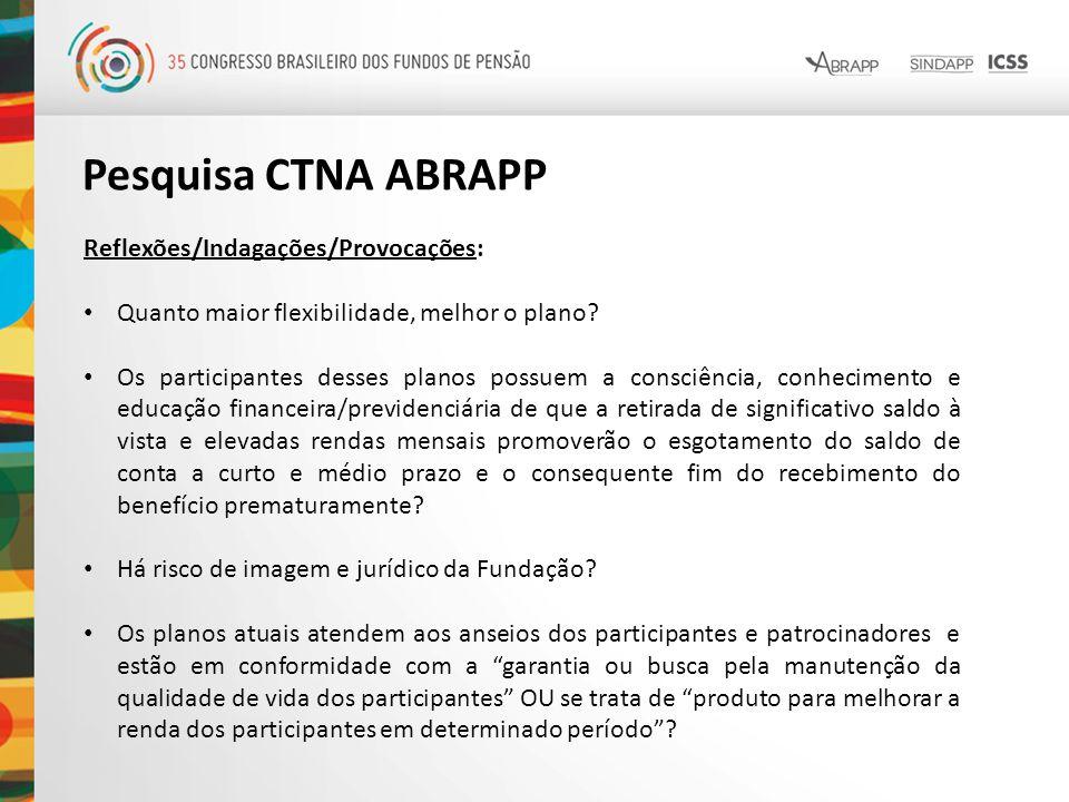 Pesquisa CTNA ABRAPP Reflexões/Indagações/Provocações:
