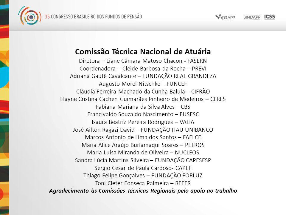 Comissão Técnica Nacional de Atuária