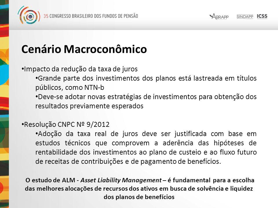 Cenário Macroconômico