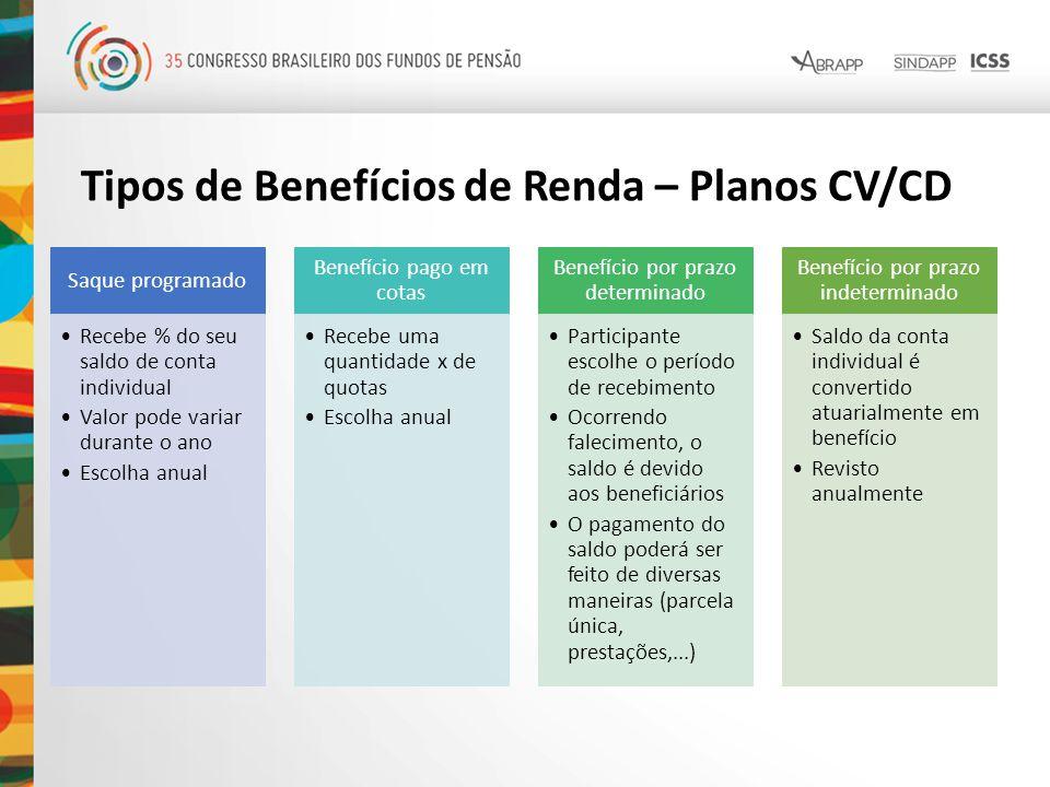 Tipos de Benefícios de Renda – Planos CV/CD