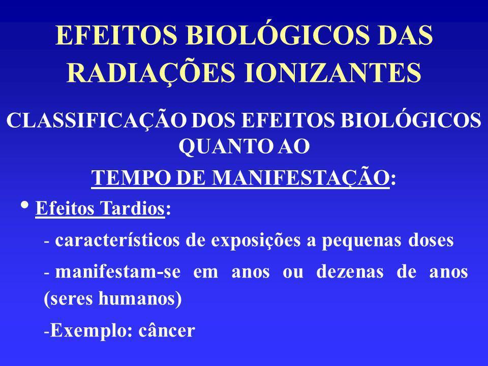 EFEITOS BIOLÓGICOS DAS RADIAÇÕES IONIZANTES