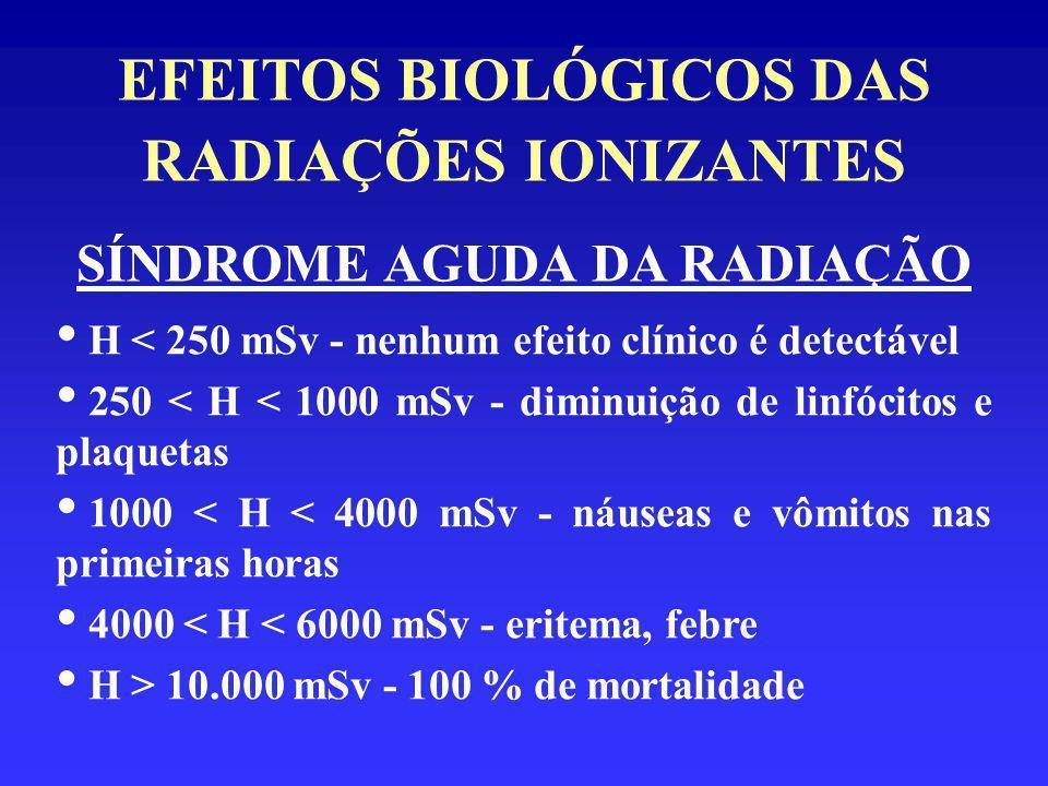EFEITOS BIOLÓGICOS DAS RADIAÇÕES IONIZANTES SÍNDROME AGUDA DA RADIAÇÃO