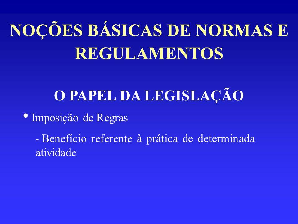 NOÇÕES BÁSICAS DE NORMAS E REGULAMENTOS