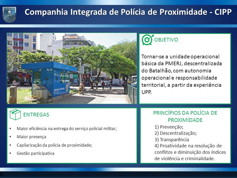 Companhia Integrada de Polícia de Proximidade - CIPP
