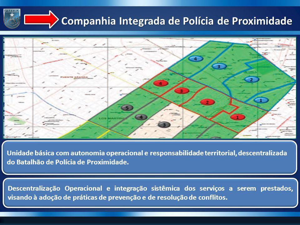 Companhia Integrada de Polícia de Proximidade