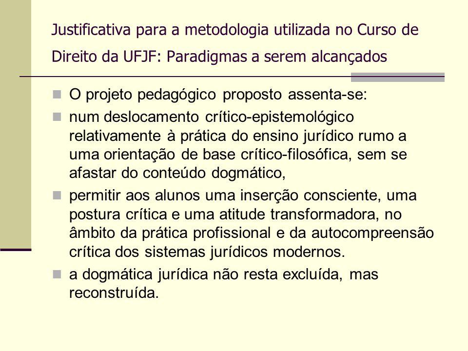 Justificativa para a metodologia utilizada no Curso de Direito da UFJF: Paradigmas a serem alcançados