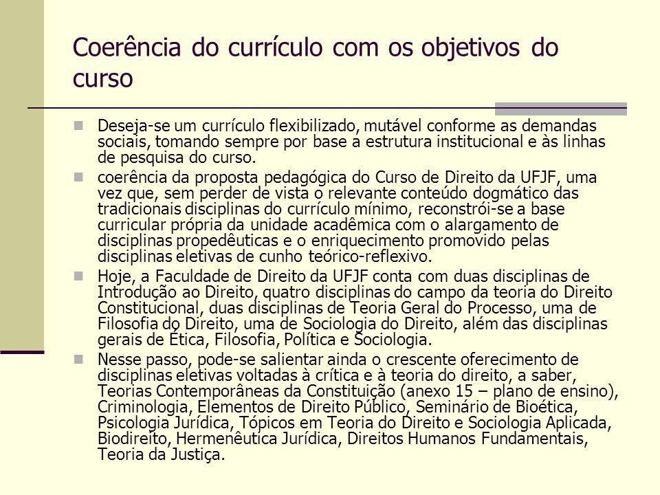 Coerência do currículo com os objetivos do curso