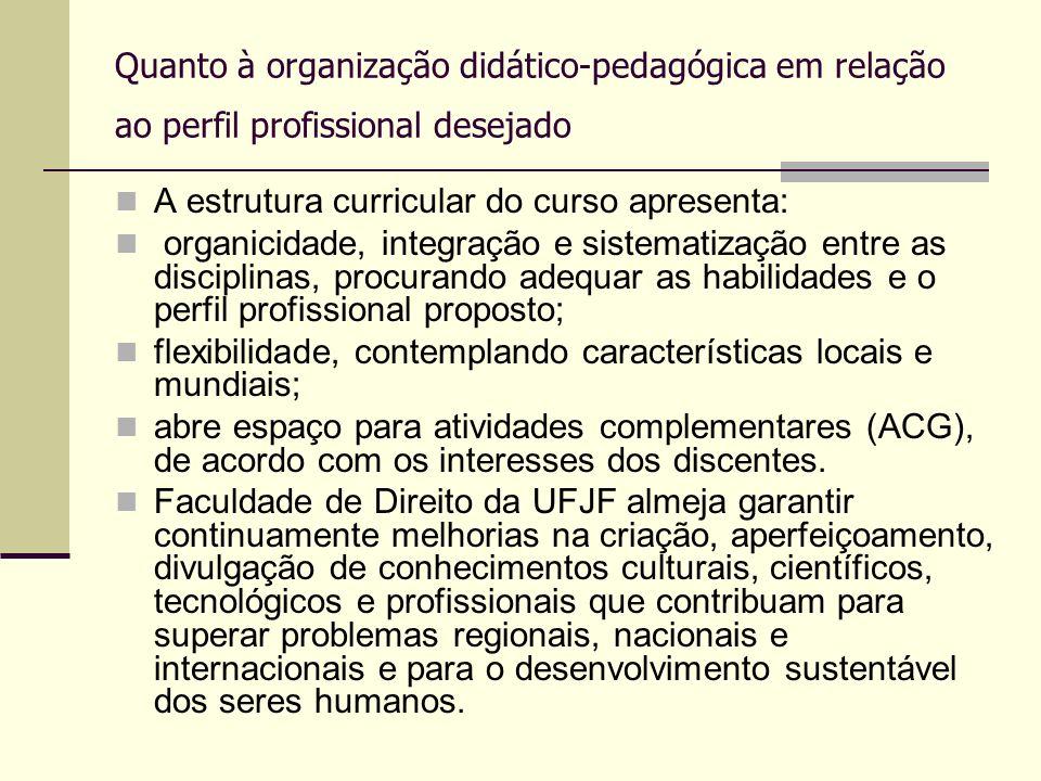 Quanto à organização didático-pedagógica em relação ao perfil profissional desejado