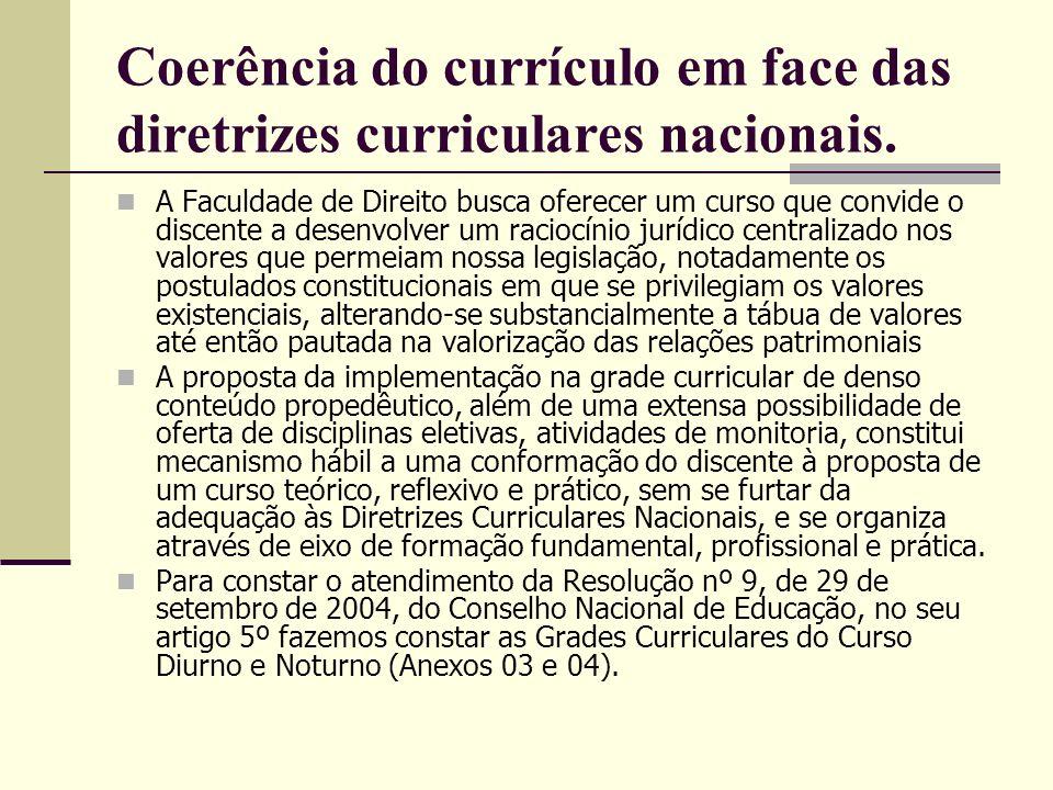 Coerência do currículo em face das diretrizes curriculares nacionais.