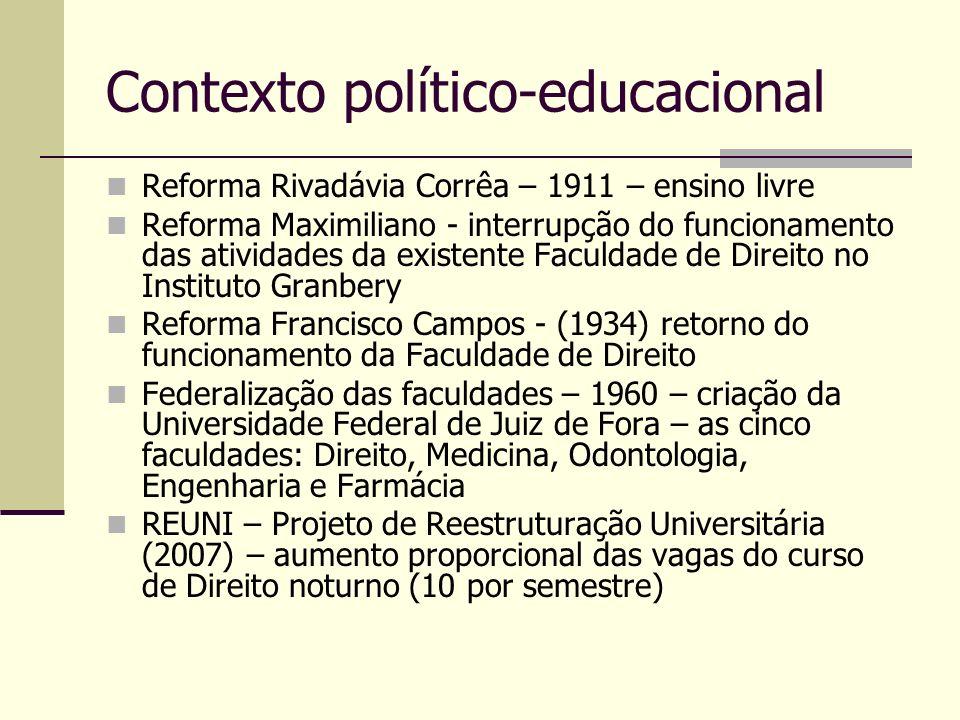 Contexto político-educacional
