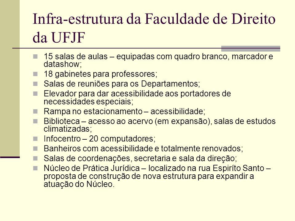 Infra-estrutura da Faculdade de Direito da UFJF