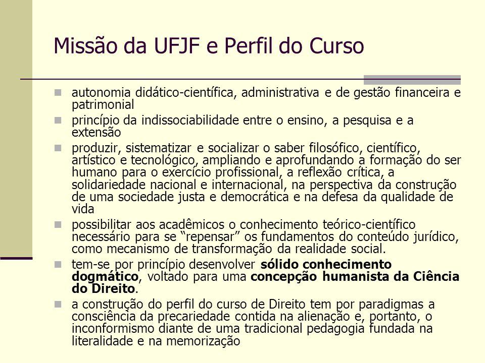 Missão da UFJF e Perfil do Curso
