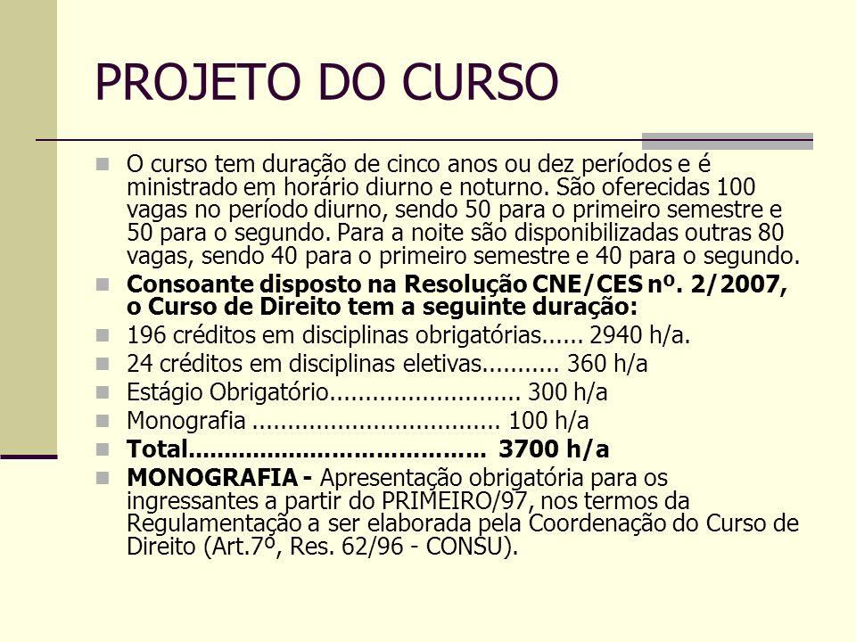 PROJETO DO CURSO
