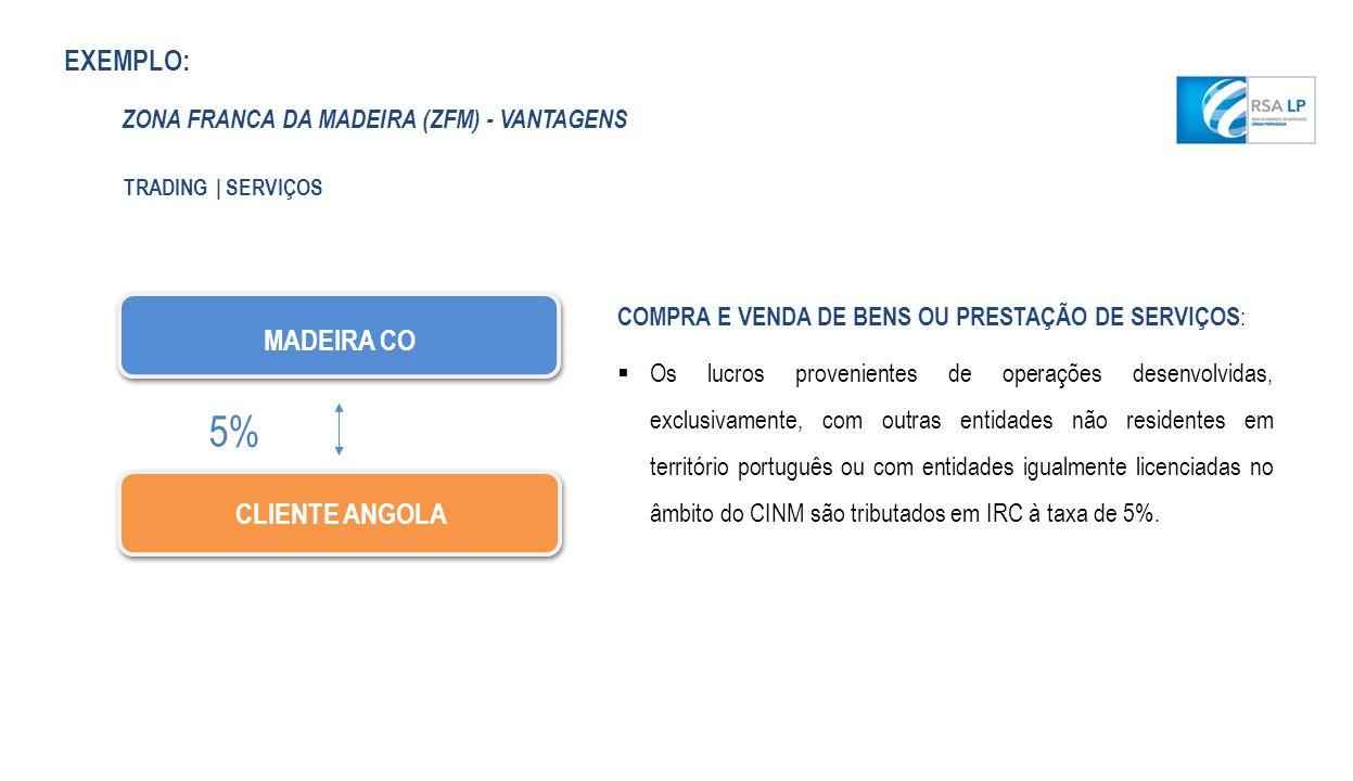 5% EXEMPLO: MADEIRA CO CLIENTE ANGOLA