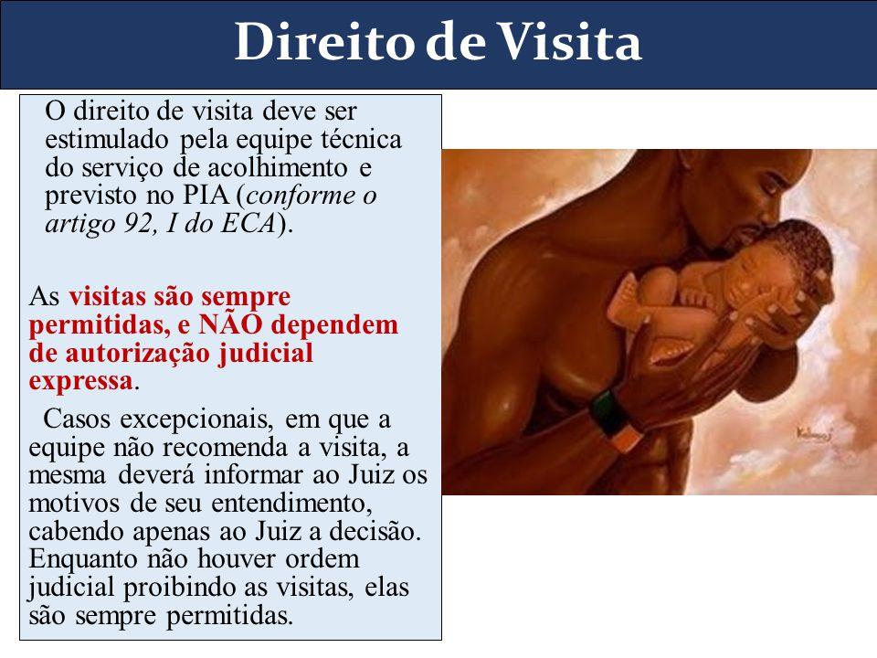 Direito de Visita