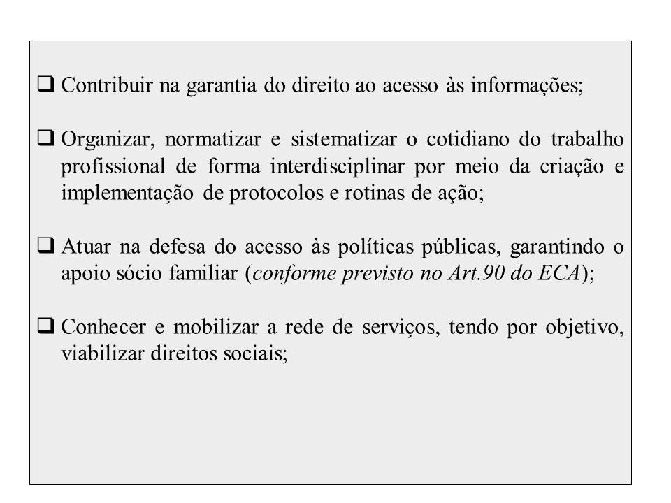 Contribuir na garantia do direito ao acesso às informações;