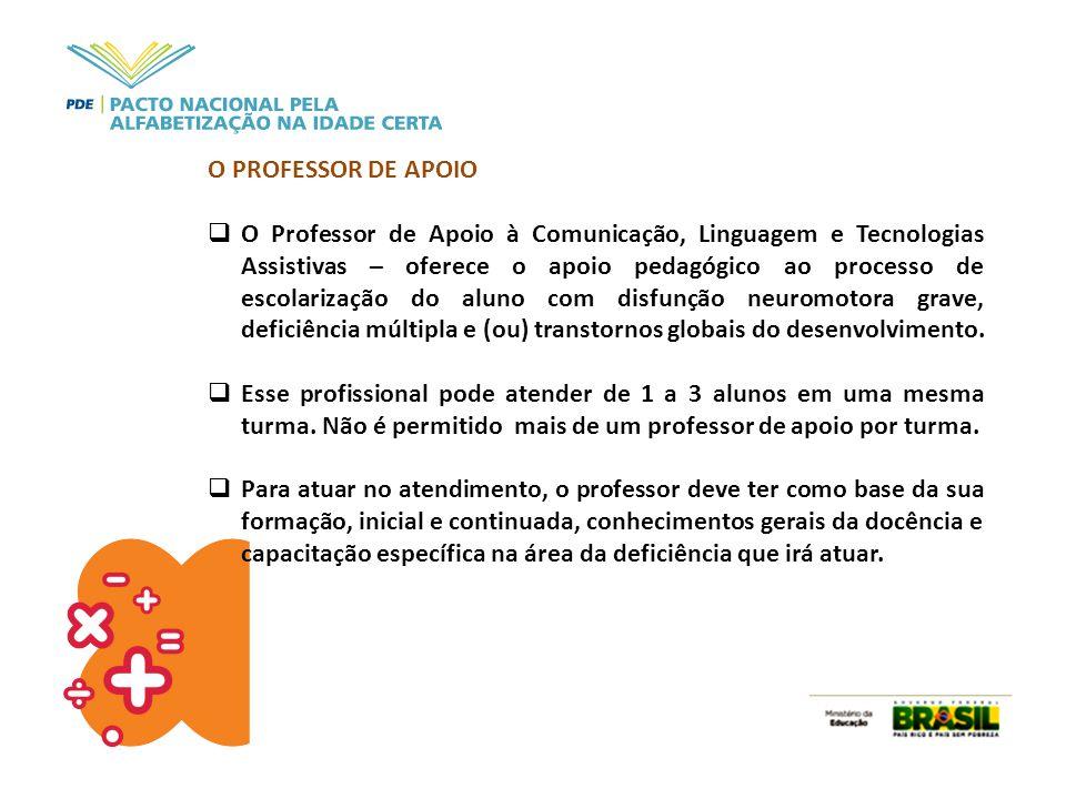 O PROFESSOR DE APOIO