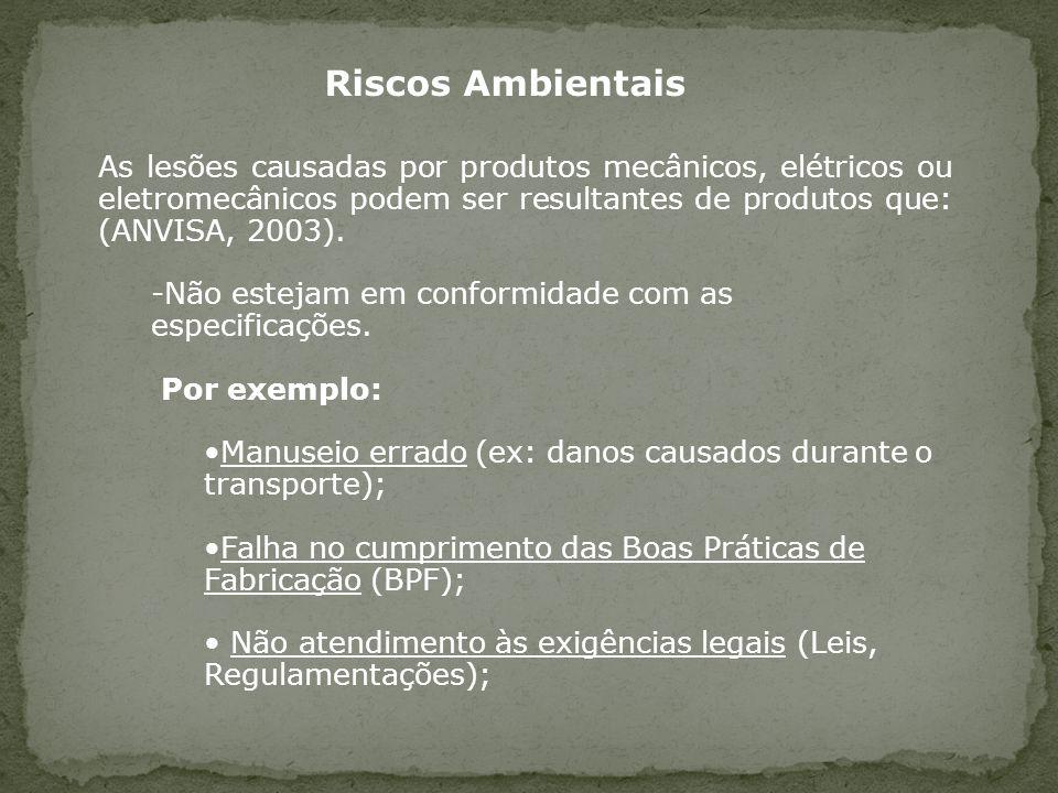 Riscos Ambientais As lesões causadas por produtos mecânicos, elétricos ou eletromecânicos podem ser resultantes de produtos que: (ANVISA, 2003).