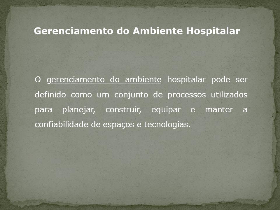 Gerenciamento do Ambiente Hospitalar