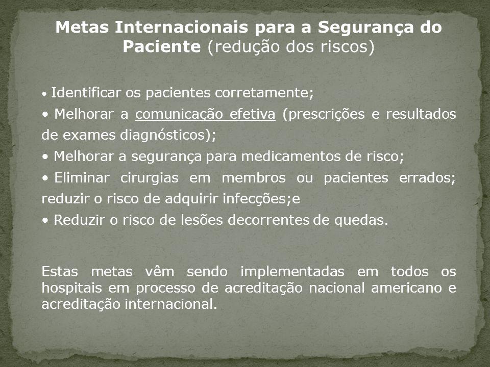 Metas Internacionais para a Segurança do Paciente (redução dos riscos)