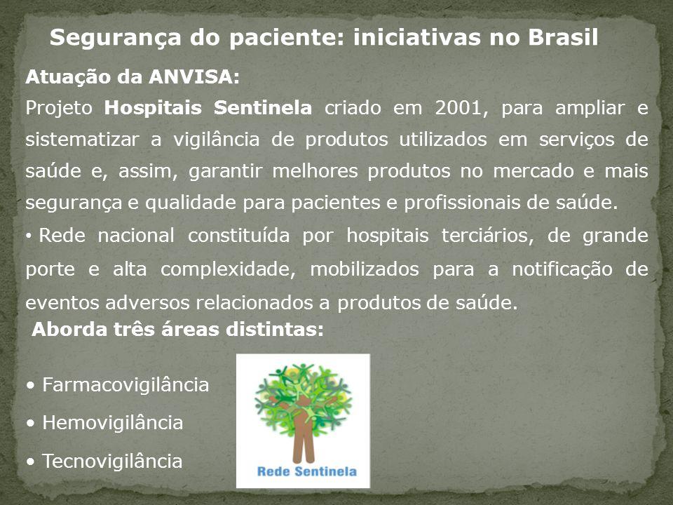 Segurança do paciente: iniciativas no Brasil
