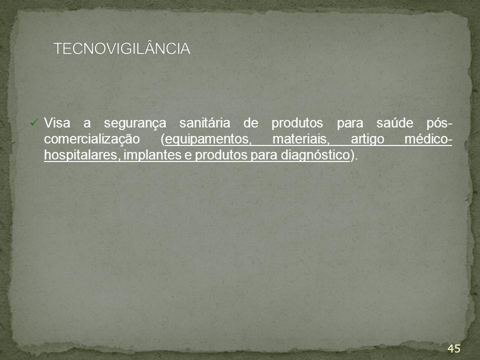 TECNOVIGILÂNCIA