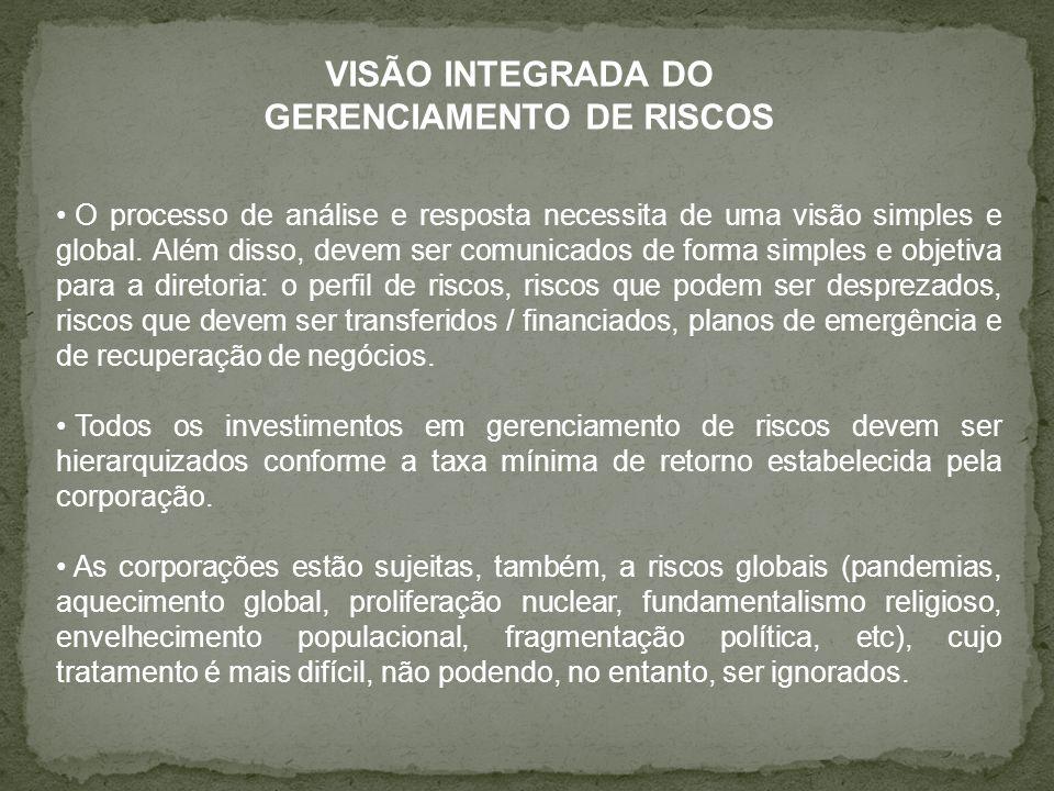 VISÃO INTEGRADA DO GERENCIAMENTO DE RISCOS