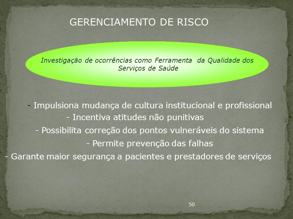- Impulsiona mudança de cultura institucional e profissional