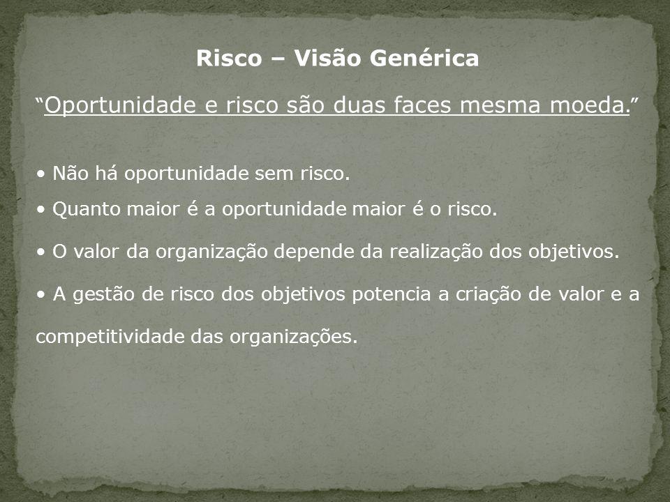 Risco – Visão Genérica Oportunidade e risco são duas faces mesma moeda. • Não há oportunidade sem risco.