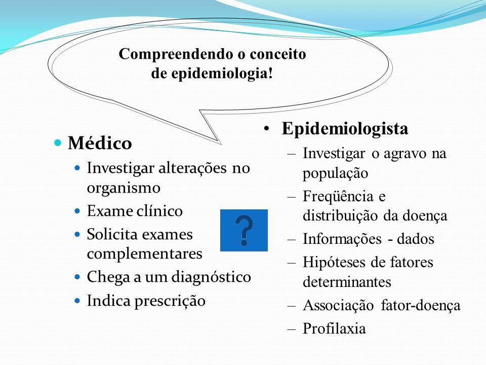 Compreendendo o conceito de epidemiologia!