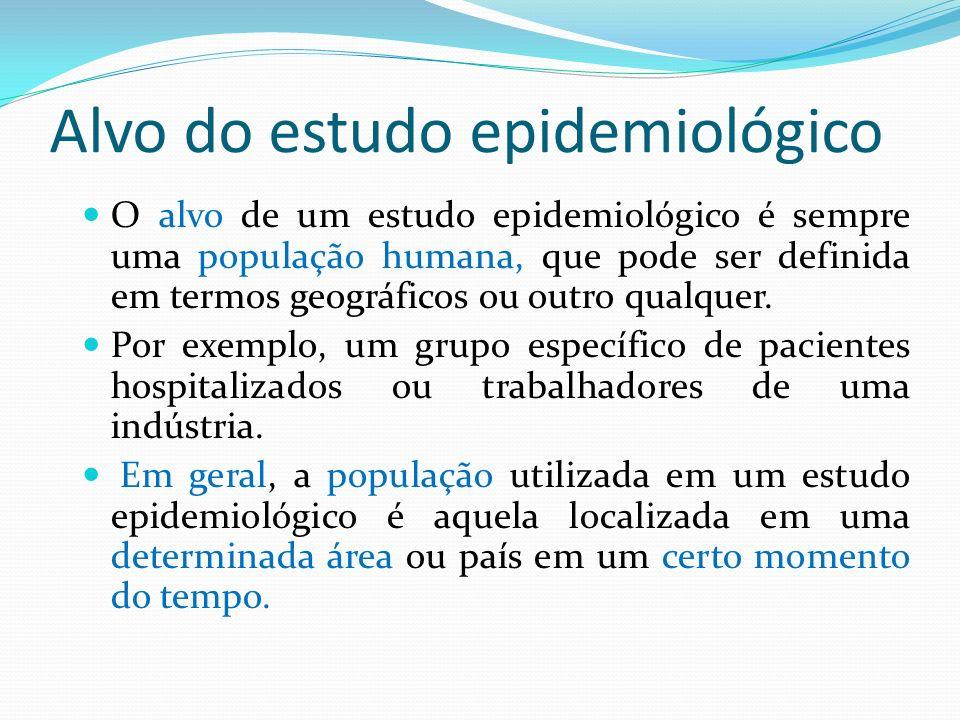 Alvo do estudo epidemiológico