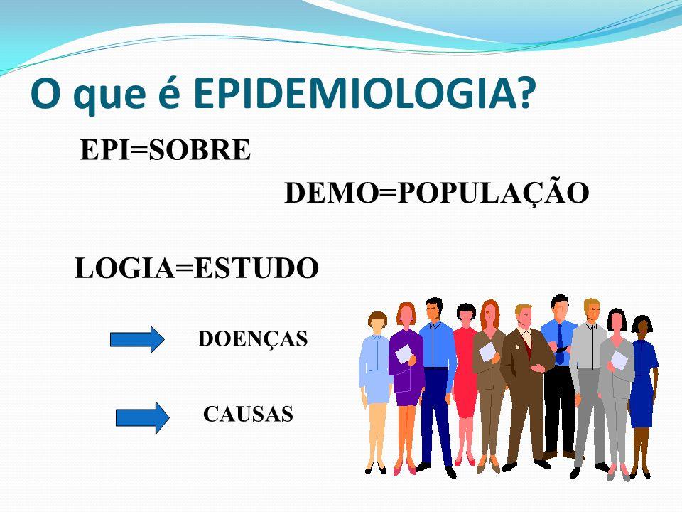 O que é EPIDEMIOLOGIA EPI=SOBRE LOGIA=ESTUDO DEMO=POPULAÇÃO DOENÇAS