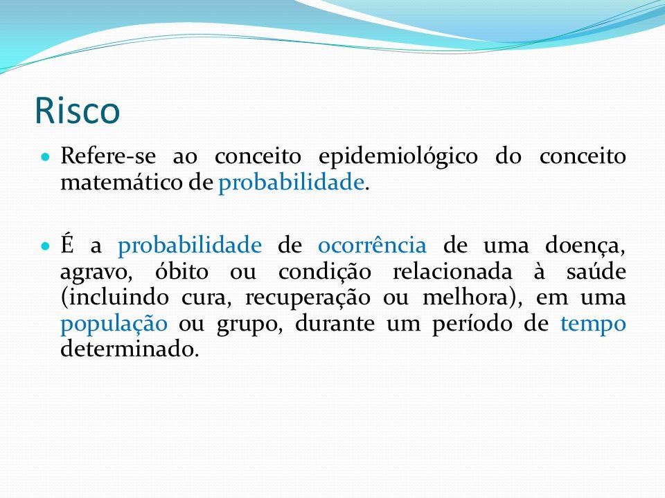 Risco Refere-se ao conceito epidemiológico do conceito matemático de probabilidade.