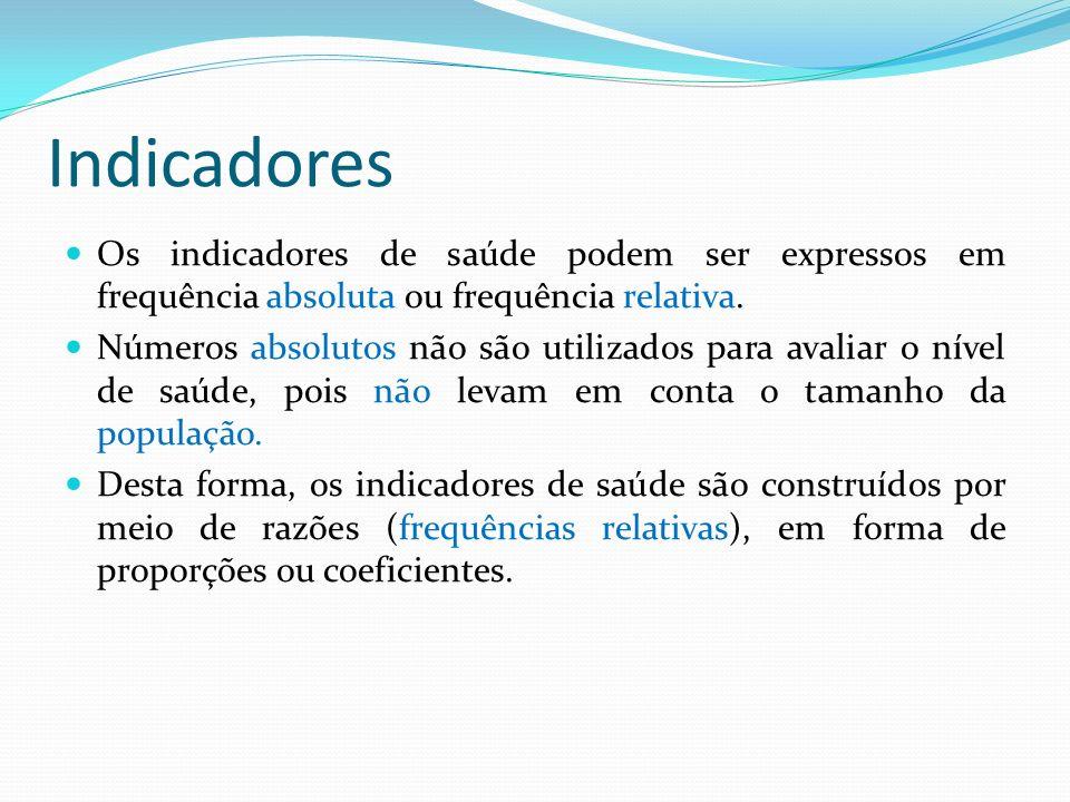 IndicadoresOs indicadores de saúde podem ser expressos em frequência absoluta ou frequência relativa.