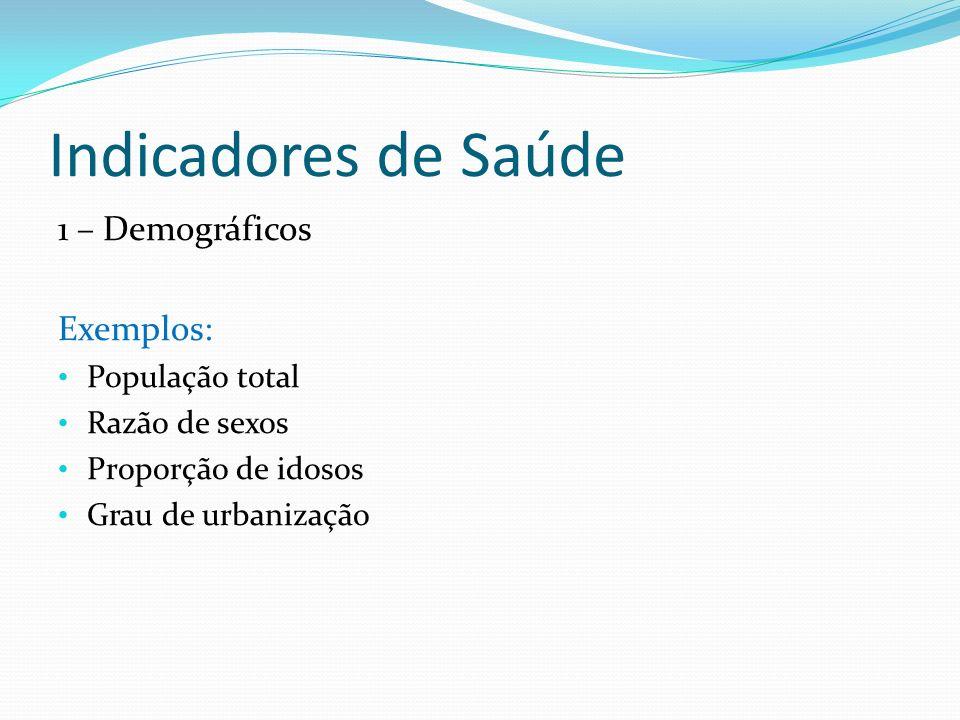 Indicadores de Saúde 1 – Demográficos Exemplos: População total