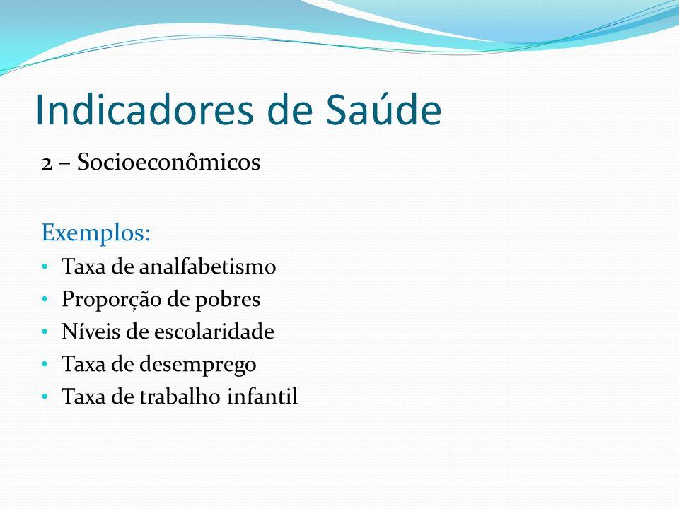 Indicadores de Saúde 2 – Socioeconômicos Exemplos: