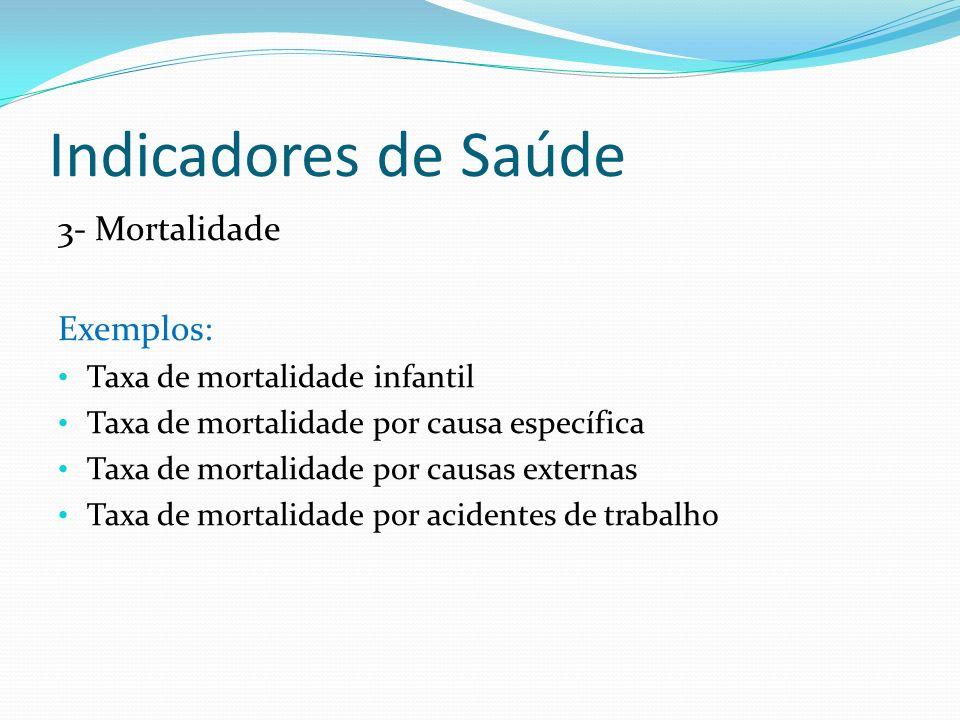 Indicadores de Saúde 3- Mortalidade Exemplos: