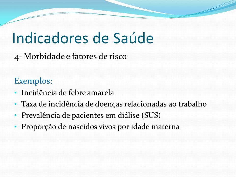 Indicadores de Saúde 4- Morbidade e fatores de risco Exemplos: